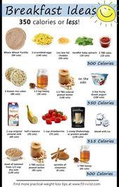Wie man beim Frühstück Gewicht verliert (laut Recherche)
