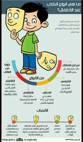 Pin By Saad Alharbi On Tarbiyah Kids Education Parenting Education Baby Education