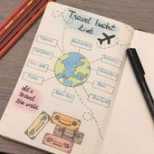 ▷ 1001 + Bullet Journal ideas and beautiful DIY designs to inspire