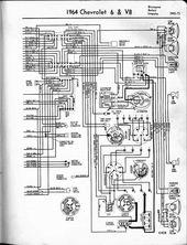 16 1964 Impala Engine Wiring Diagram Engine Diagram Wiringg Net Chevy Impala Impala Diagram
