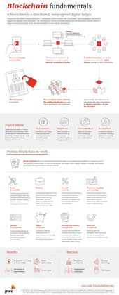 What Are The Essentials Of Understanding Blockchain Technology? How Is #Blockchain Being Put To Work For Business? #infographic