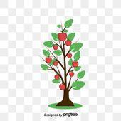 تفاحة شجرة التفاح الرسوم المتحركة ناحية الرسم شجرة كبيرة شجرة التفاح المرسومة الزهور والأشجار التوضيح للأطفال Png وملف Psd للتحميل مجانا Apple Tree How To Draw Hands Drawings