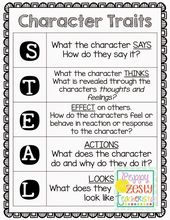 Upper Elementary Snapshots  Character Traits Activities