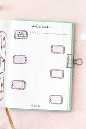 Bullet journal 2019 – Layout ideas and collections