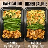 Weight Loss vs Weight Gain with Sambal Honey Chicken and Fried Rice The Meal Pre…  – Health and fitness