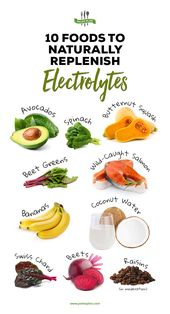 10 Foods to Naturally Replenish Electrolytes 1