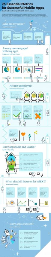 Mobile Apps for boosting your Business. What about a Mobile App to Grow