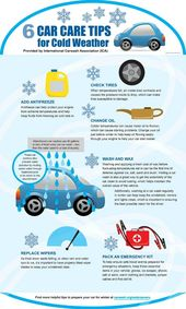 How to Prepare Your Vehicle for Winter – Info/Tips
