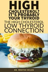 High Cholesterol? It's Probably your Thyroid (Here's how to check) 1