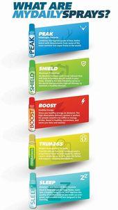 MLM Menedzser - Folyamat automatizáló platform - Legfrissebb