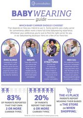 Baby Carrier Babywearing Guide and Infographic  Cotton Babies Blog