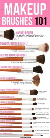 Diese Make-up Pinsel Anleitung zeigt 15 der besten Vanity Planet Make-up Pinsel