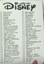 Kleine Liste (nicht wirklich im Thema, aber …) -…