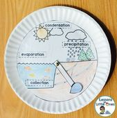 Water Cycle, Rain Cycle Science Experiments and Craftivity – Lessons for Little Ones by Tina O'Block