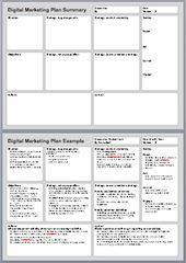 SostacModel  Innovation    Models Digital Marketing