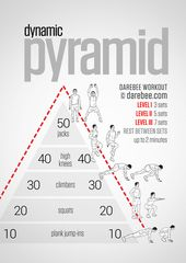 Dynamic Pyramid Exercise