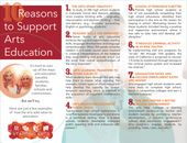 10 Reasons to Support Arts Education //Starting Arts #startingarts   Direct link to printable PDF.