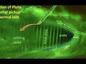 Pluto, Plastic, Human-Quakes, Solar Problem | S0 News Dec.7.2019