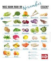Quitten, Kohl & Kürbis: Obst und Gemüse der Saison   – Saisonkalender Obst & Gemüse | Das ganze Jahr saisonal essen