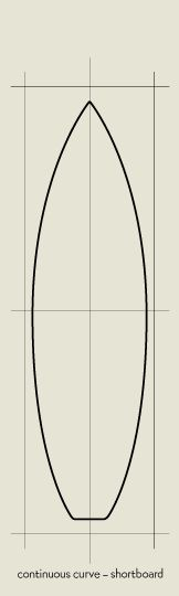Surfboard design surfboard templates the outline of the surfboard design surfboard templates the outline of the surfboard surf culture artistic inspiration pinterest surfboards outlines and template pronofoot35fo Image collections