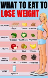 Delicious Healthy Breakfast Foods for Weight Loss