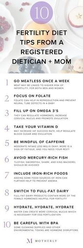 Fertility Diet Tips