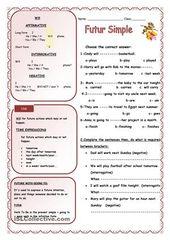 Future Simple Future Tense Teaching English Grammar English Grammar