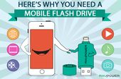 Here's Why You Need A Mobile Device Flash Drive