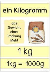 Gewichte und Hohlmaße (Aushänge) Nachdem der Pos…