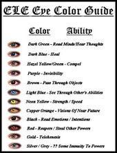Co Authors Rebecca Gober and Courtney Nuckels Eye Color Chart