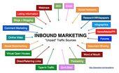 Juan Pittau On Twitter Inbound Marketing Outbound Marketing Internet Marketing