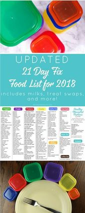 Updated 21 Day Fix Food List Printable