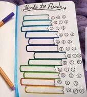 Liste der zu lesenden Bücher