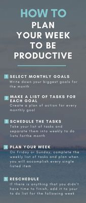 20 Charts For Better Time Management and Productivity.