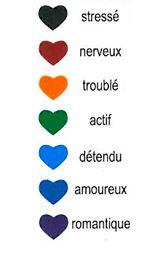 signification des couleurs des bagues d'humeur