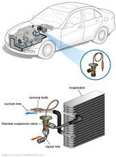 Auto Air conditioner and restore: COMPONENTS OF THE AIR CONDITIONING Troubleshooting Enlargement valve …