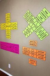 Operations Key Phrases Bulletin Board Posters