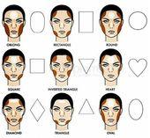 15 Make-up-Hacks, die Ihr Leben so viel einfacher machen-   15 Make-up-Hacks, di…