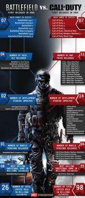 Call Of Duty Modern Warfare – Como Jogar O Beta Do Call Of Duty Modern Warfare – Call of Dut …   – damenmode