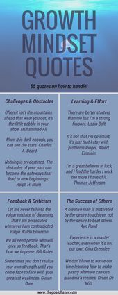 65 Superb Progress Mindset Quotes To Encourage