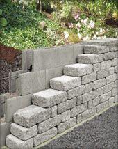 Pin Von Kis Viktoria Auf Garten Steinmauer Garten Gartenmauer Garten Landschaftsbau