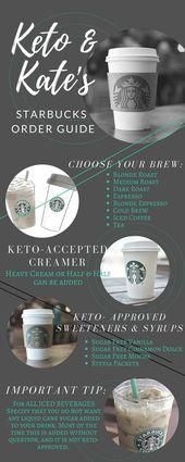 KETO & KATE'S STARBUCKS GUIDE: HOW TO ORDER KETO DRINKS AT STARBUCKS   – KETO & KATE TIPS