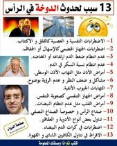 Pin By Nour Houda On Sante Dental Health Month Health Fitness Nutrition Health Facts