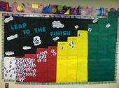 Hamilton High School's bulletin board showing ST Math progress wiht individual JiJis representing each student. #STMath