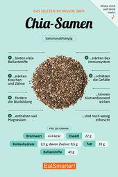 Chia-Samen   – Infografiken | Ernährung und Lebensmittel