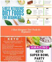 Es difícil comenzar la dieta Keto. Aquí hay ayuda para Ke …   – diet-plan-recipes
