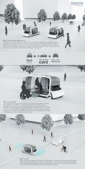 BOT wurde für ein Carsharing-System entwickelt und ist ein günstiges, sicheres, selbstfahrendes Fahrerhaus.   – Future Tech