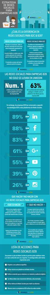 Estrategia de redes sociales para empresas B2B #infography #infographic #socialmedia   – Comunicación