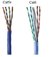 Cat 5e Vs Cat6 Cables Structured Cabling Computer Network Electrical Engineering Technology