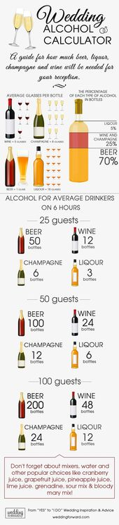 Best 25 Wedding Alcohol Ideas On Pinterest Calculator And Favours